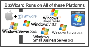 BizWizard Order Manager runs on Apple with VMWare, Windows XP Service Pack 2/3, Windows Server 2003, Windows Server 2008, Windows Small Business Server 2008 and has been tested with Windows 7 Beta Release